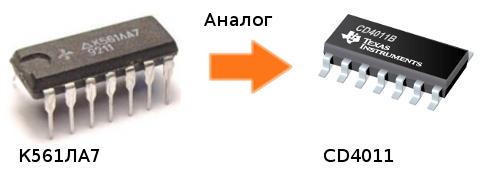 Аналоги и замена отечественных микросхем КМОП