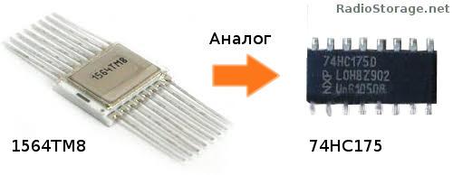 Аналоги и замена отечественных микросхем ТТЛ