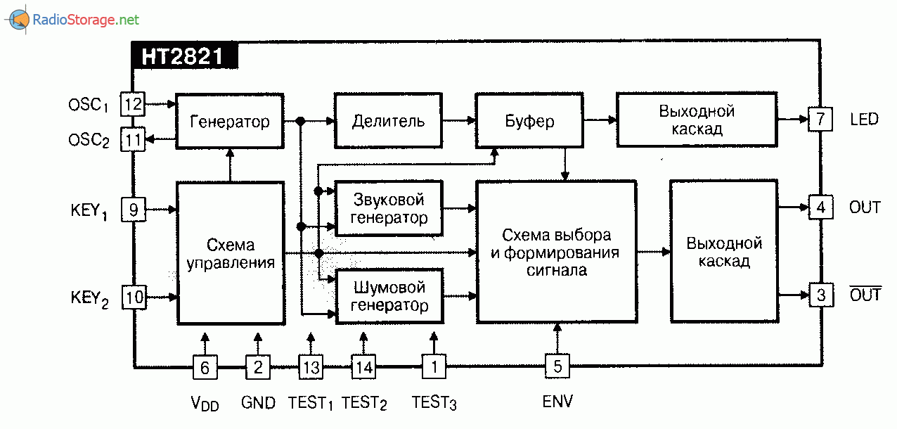 Микросхема HT2821 - генератор звукового сигнала, схема