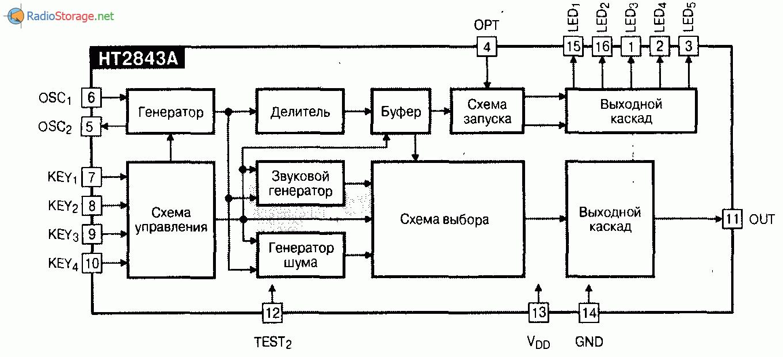 Микросхема HT2843A - генератор звукового сигнала, схема
