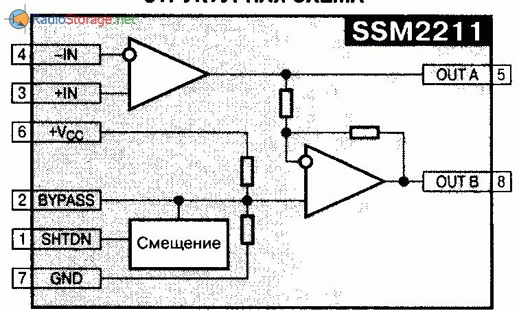 Микросхема SSM2211 - усилитель