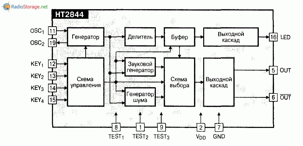 Микросхема HT2844 - генератор