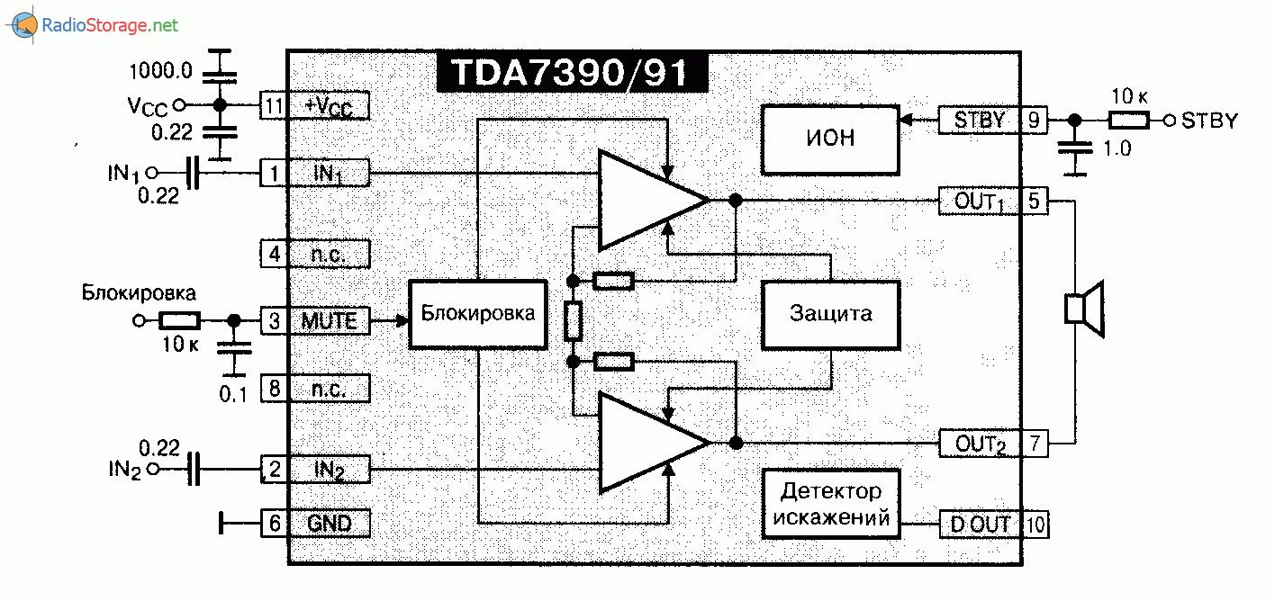 Микросхема TDA7390, TDA7391 - автомобильный мостовой УНЧ ...: http://radiostorage.net/?area=news/3415