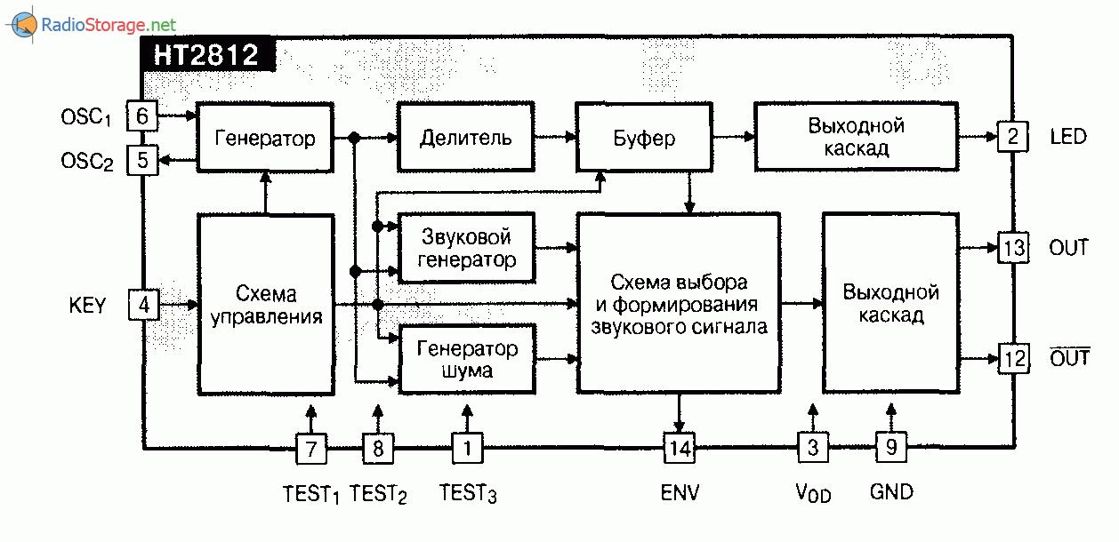 Микросхема HT2812 - генератор