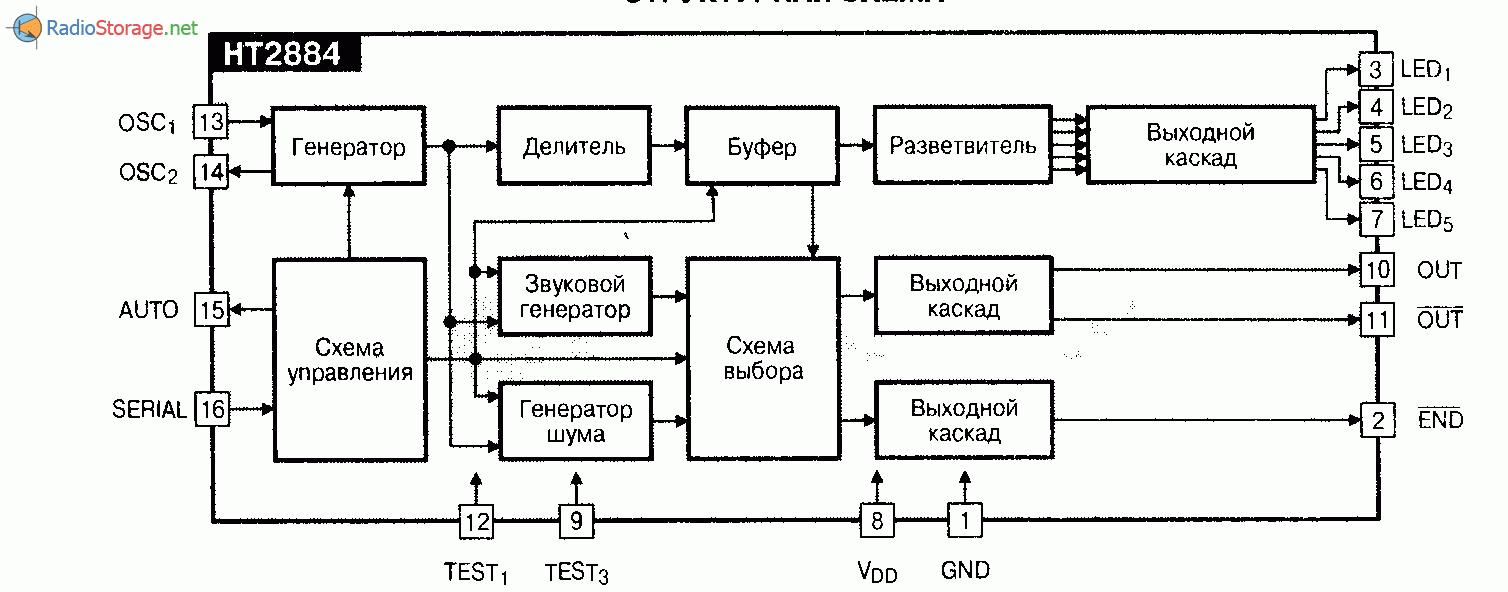 Схемы звуковых микросхем