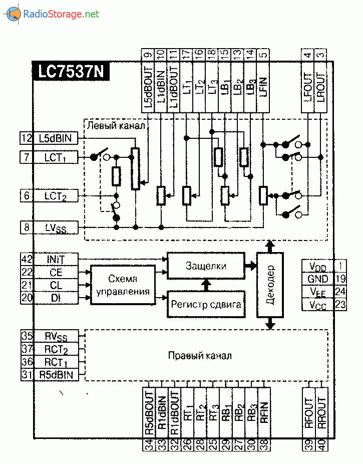 стерео регулятор громкости