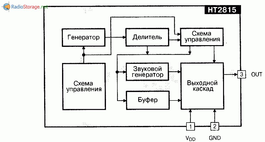 Микросхема HT2815 - генератор звукового сигнала
