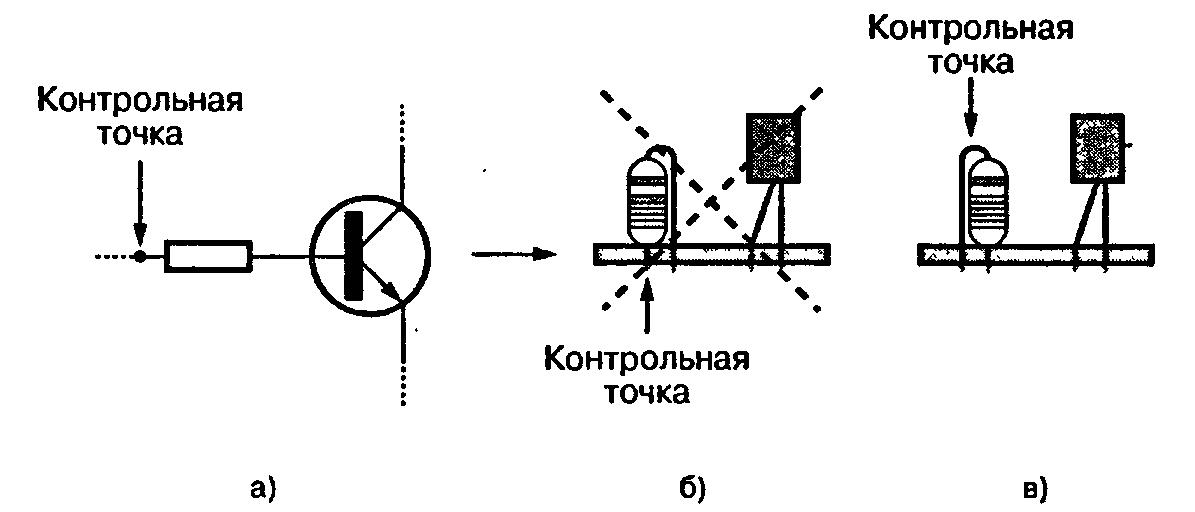 Облегчение наладки схем с использованием контрольных точек