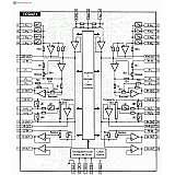 Микросхема TC9421F - стерео регулятор громкости, баланса, тембра (упр. 3х шина)