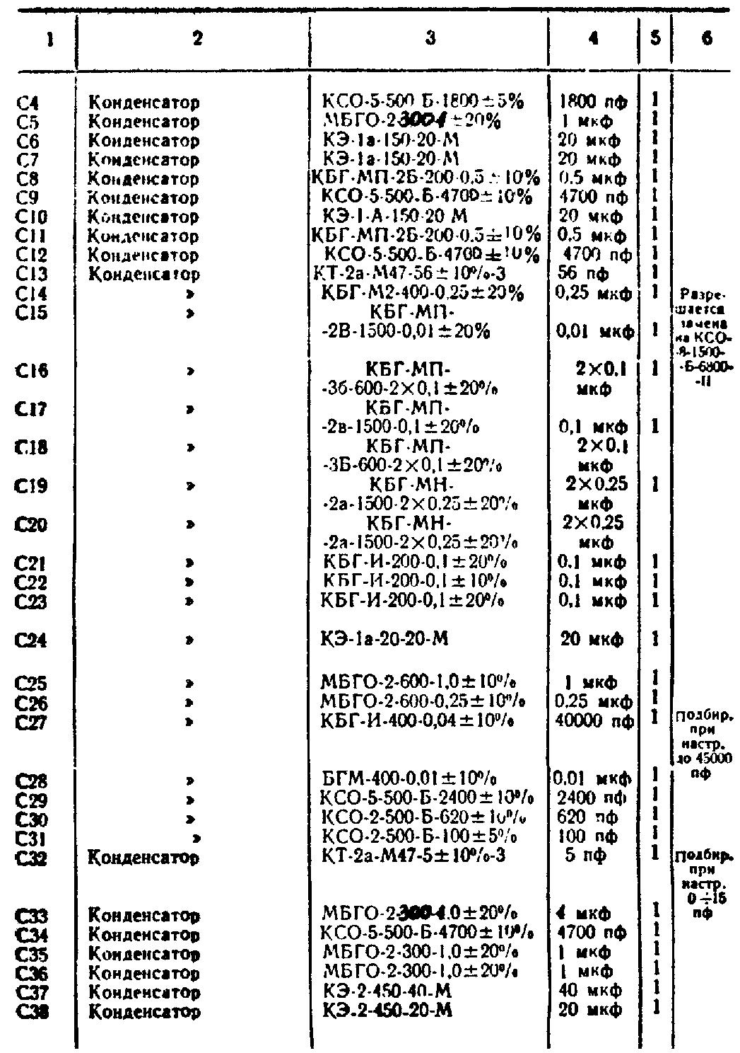 приставка осциллограф к компьютеру схема