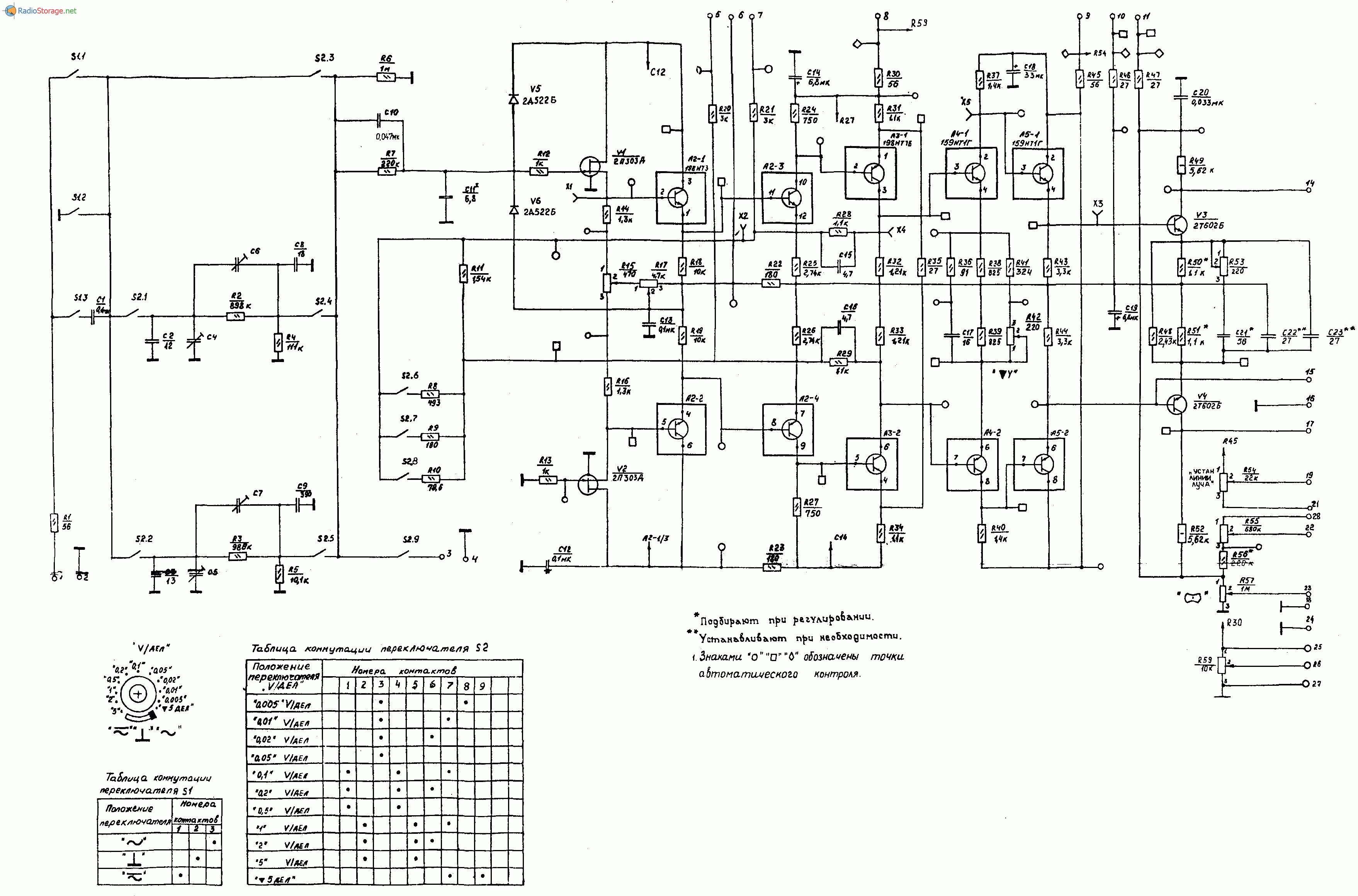 Осциллограф С1-114 принципиальная схема, характеристики и фото