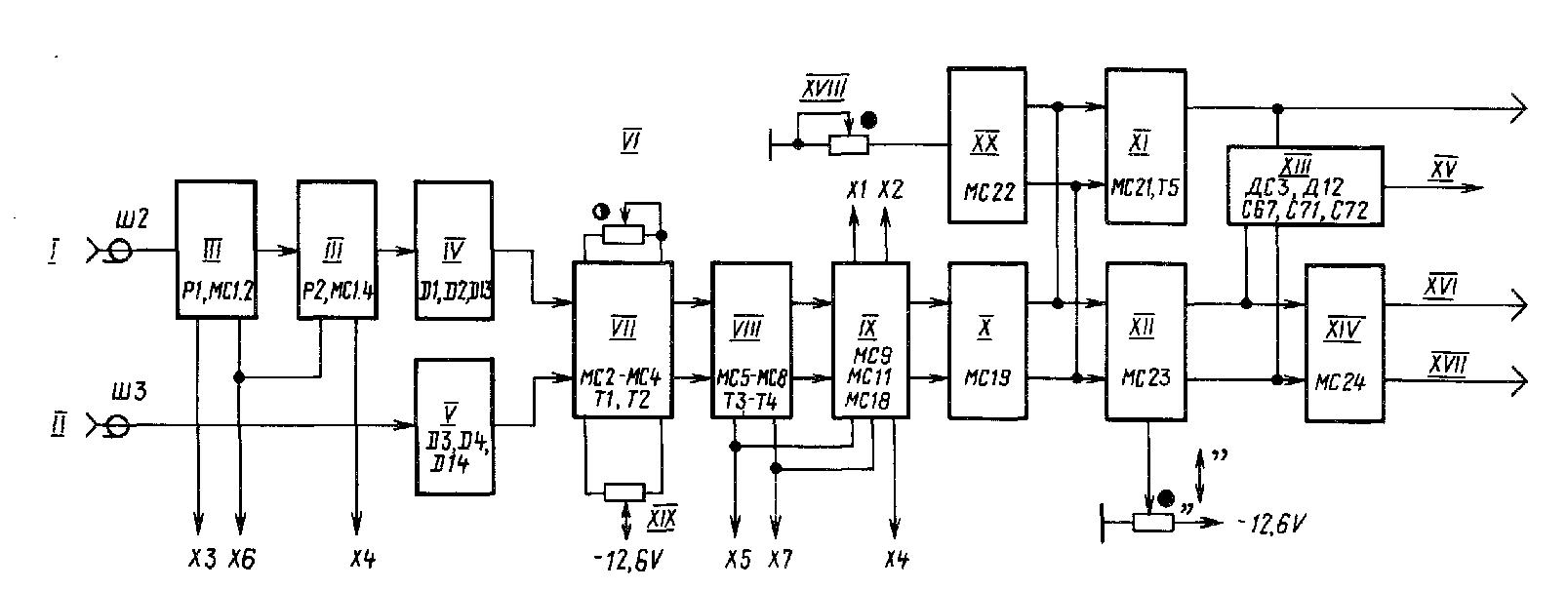 схема синхронизации ключа vw