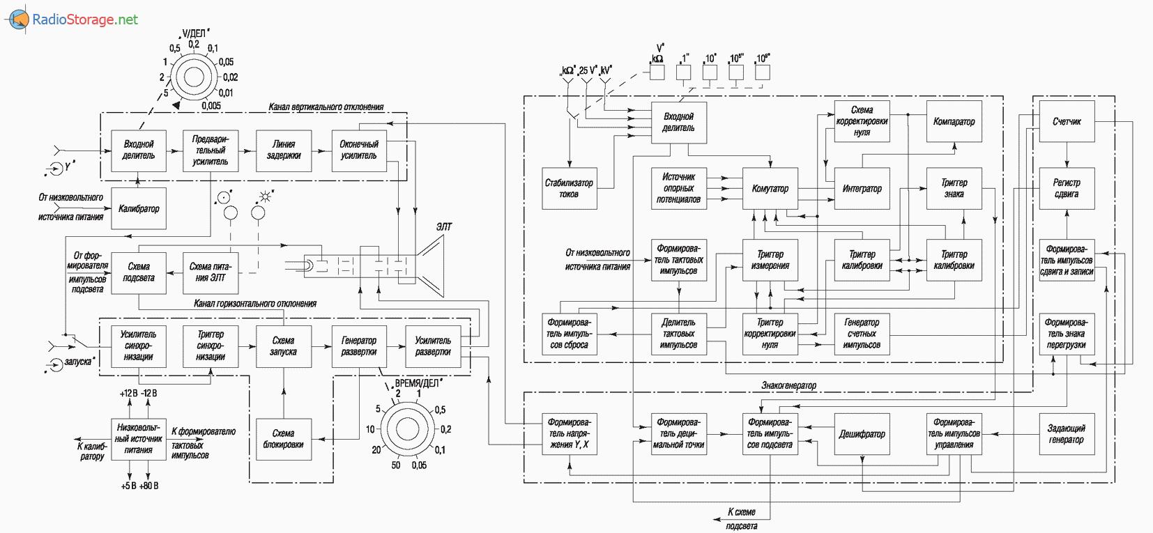 Схема осциллографа с1 112а фото 754