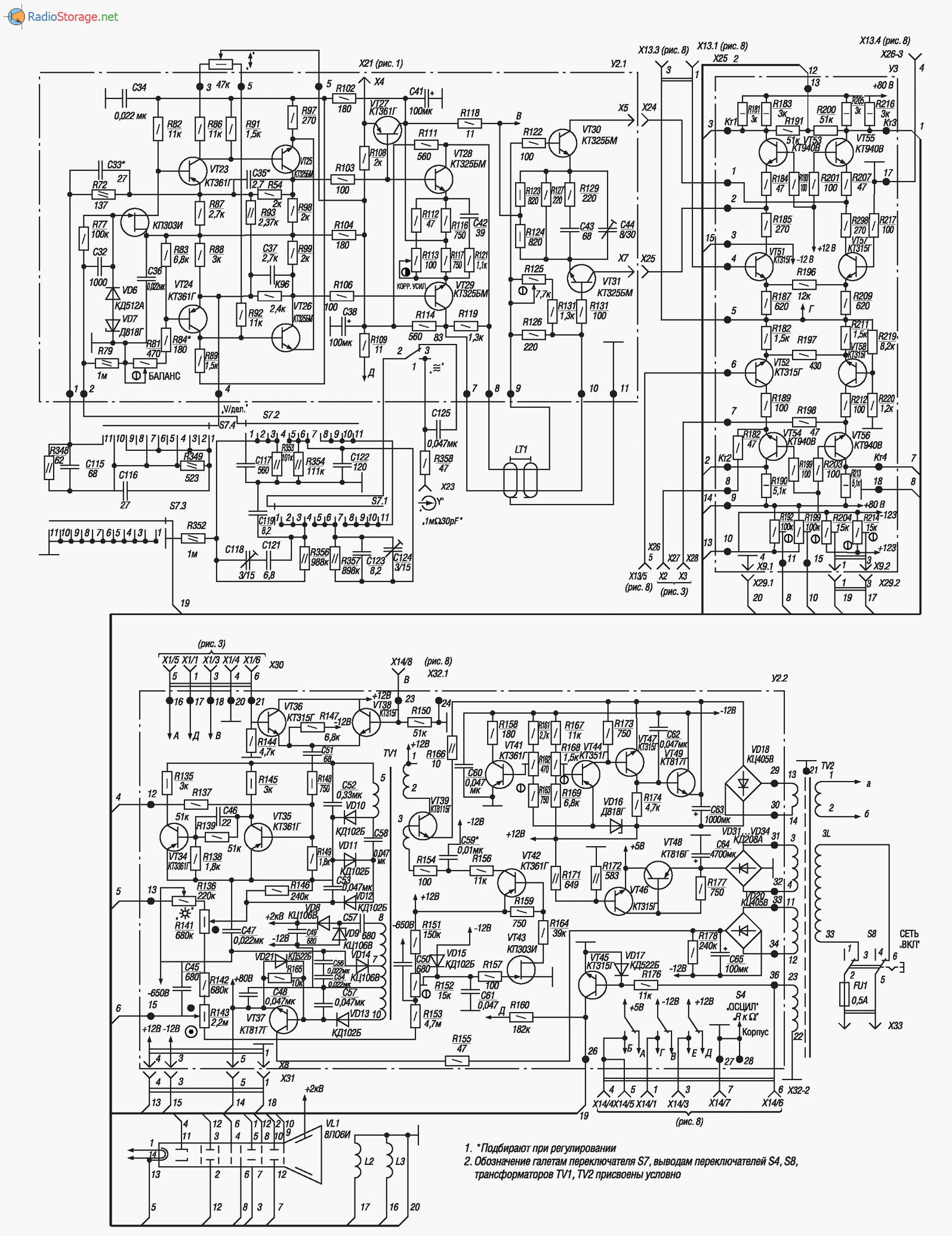 Осциллограф с1 112 инструкция