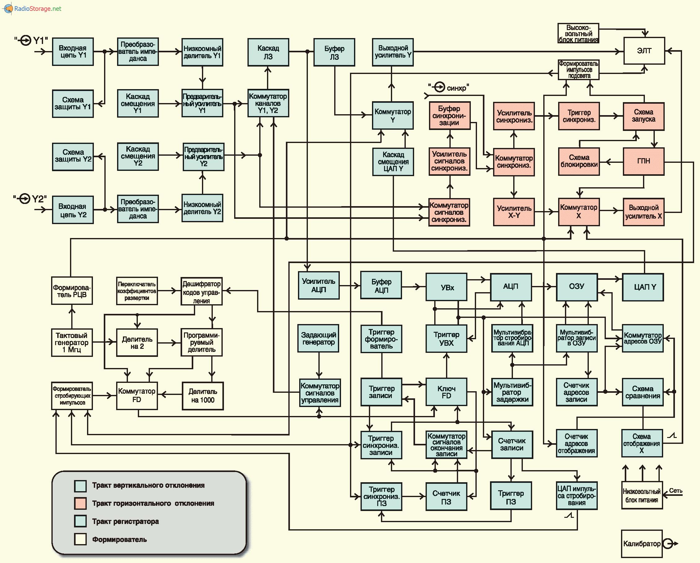 схема коммутатора на микросхеме 6 ключей