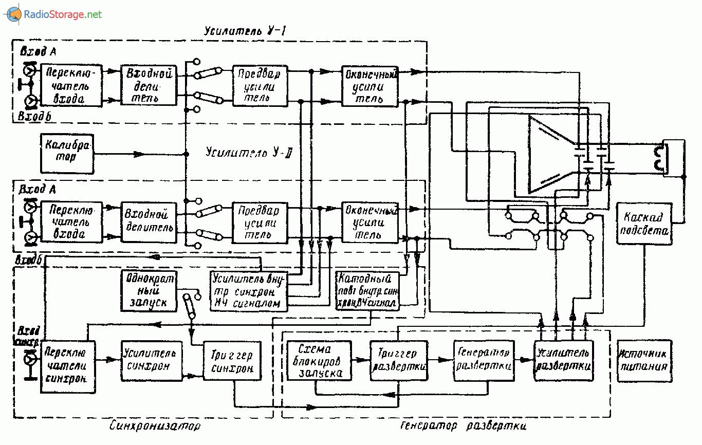 схема включения діодів в200