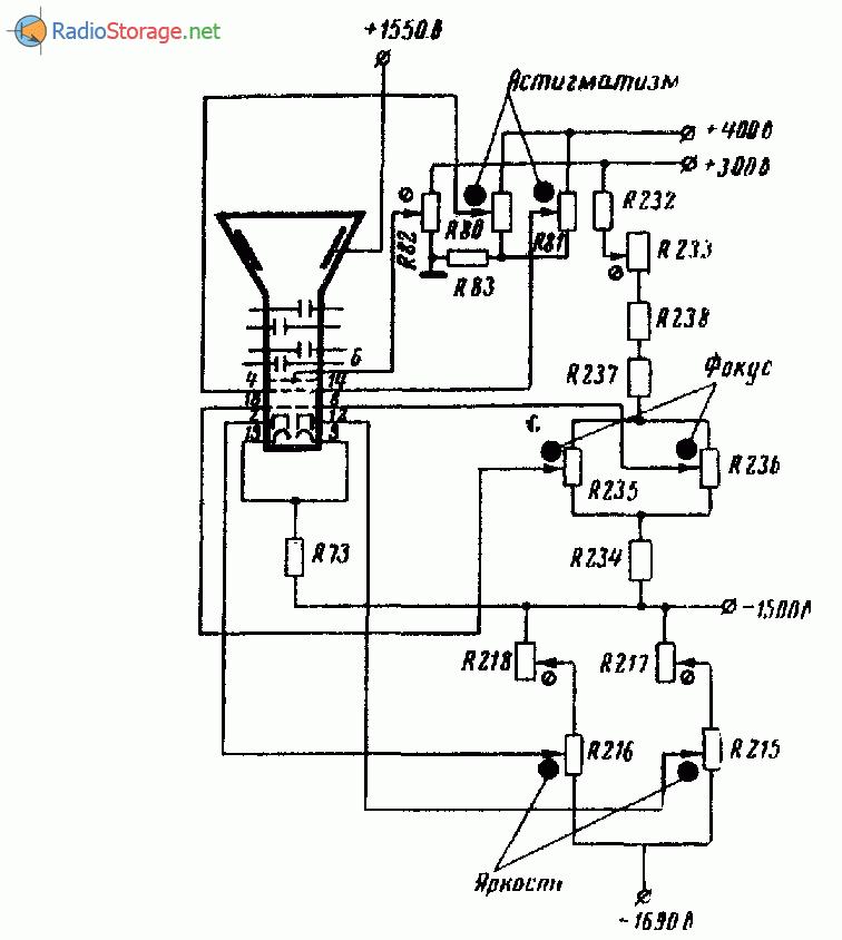 электронно-лучевой трубки