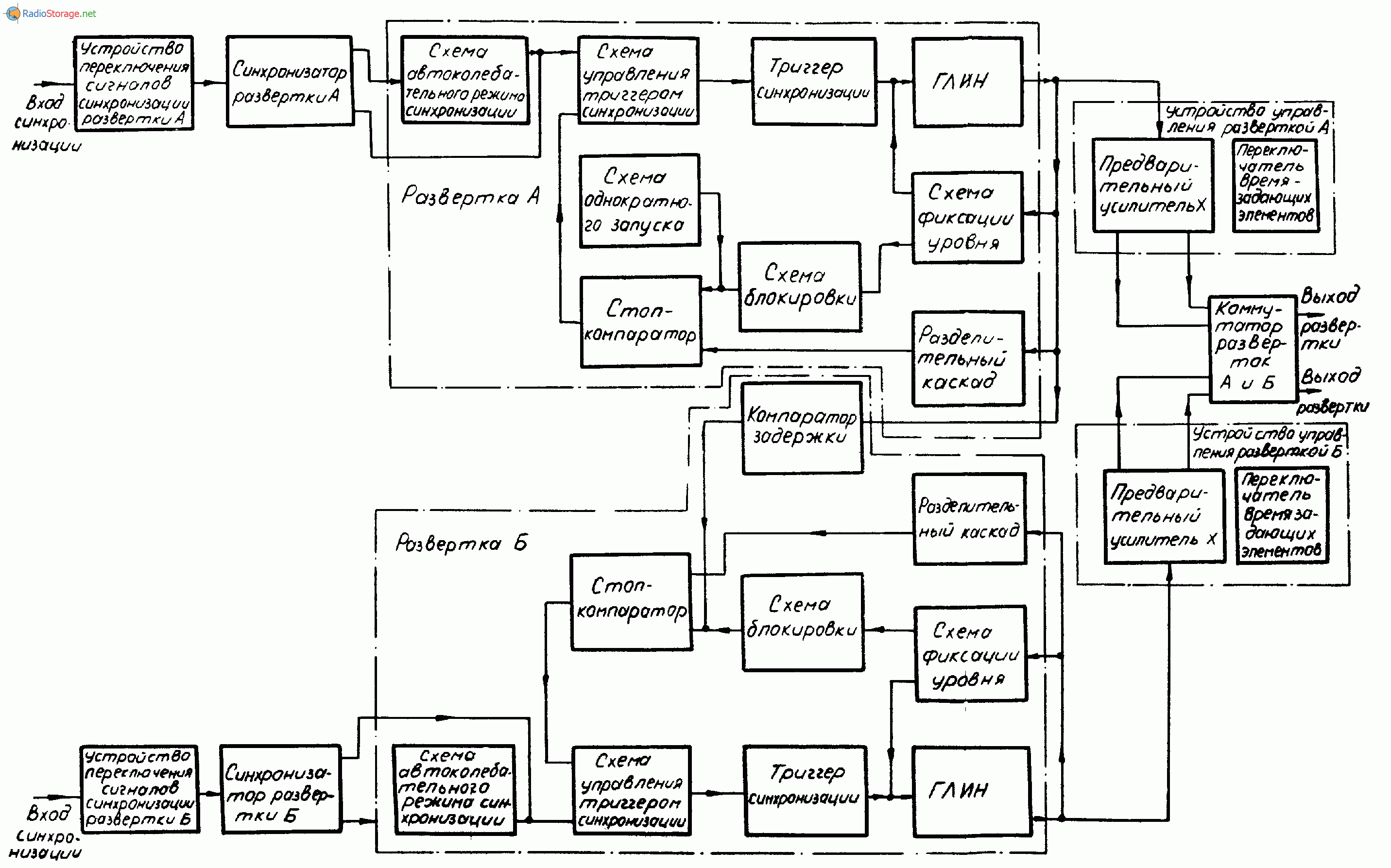 usb вход для устройства схема электрическая
