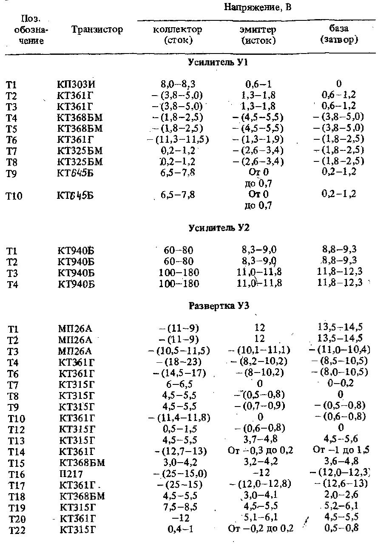С1-94 схема электрическая принципиальная