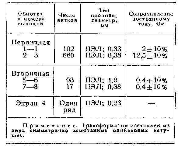 Усилитель ВЭФ-101 стерео