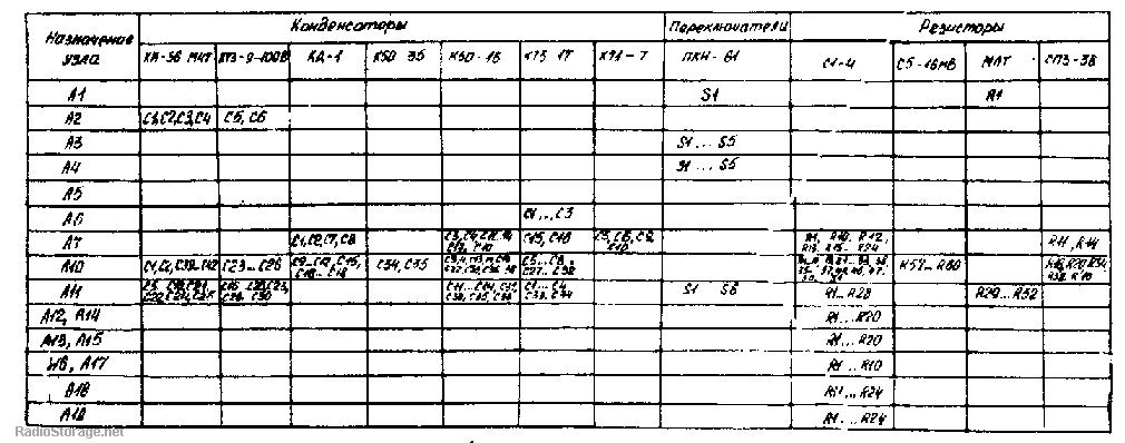 Усилитель Феникс 50У-008С,