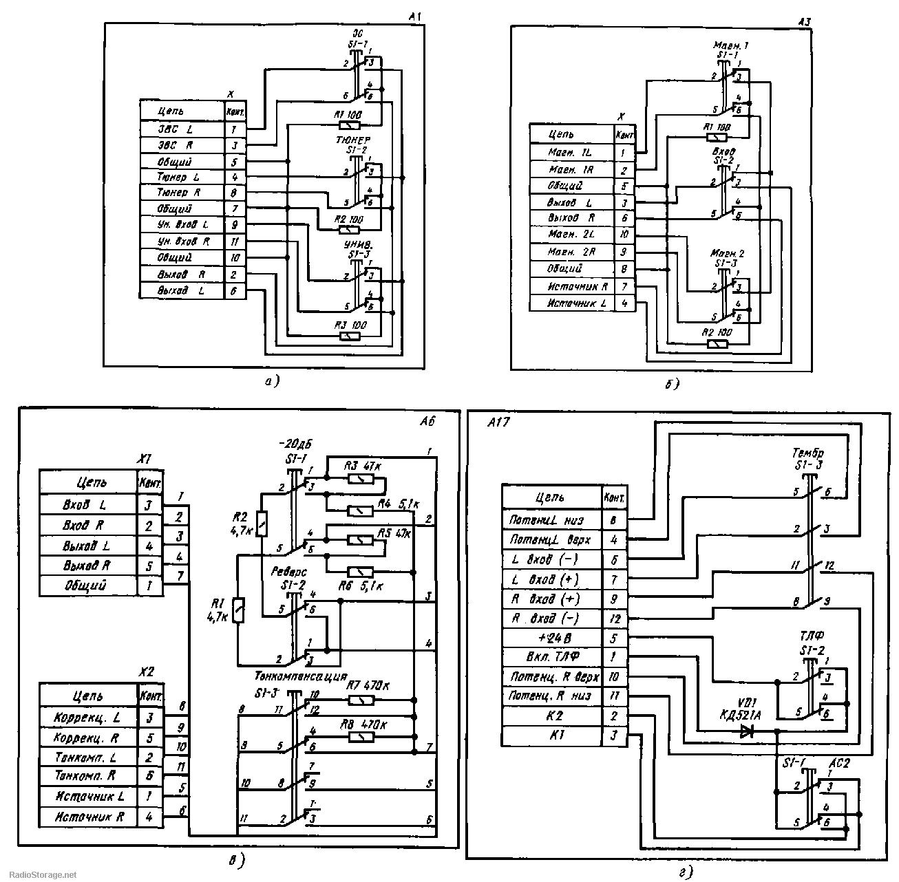 усилитель одиссей 002 стерео инструкция по подключению к компьютеру