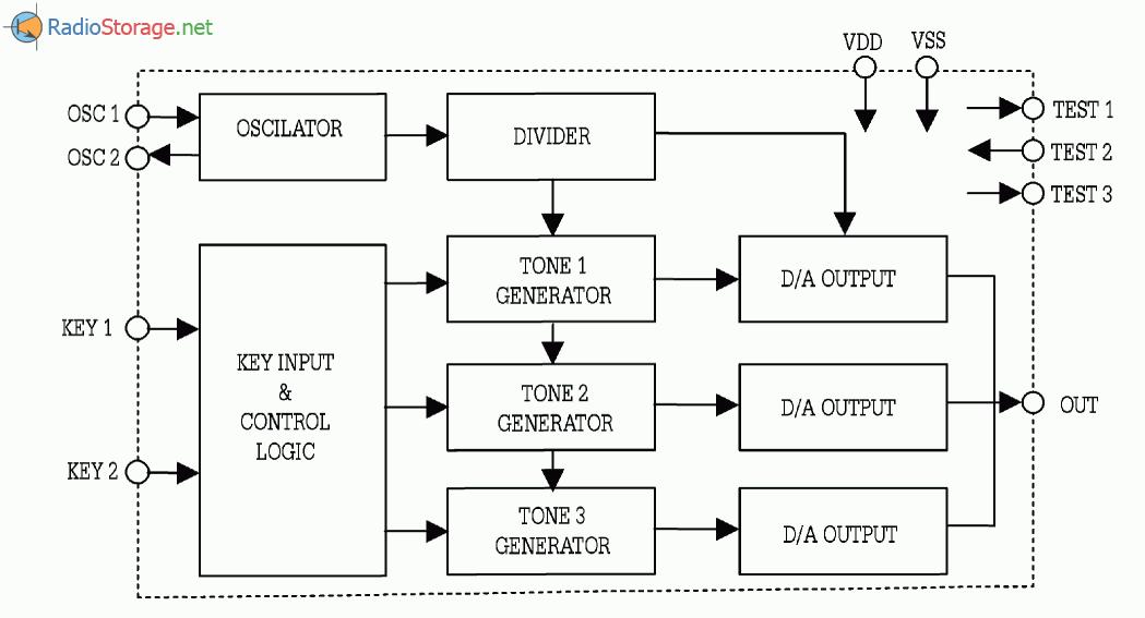 Звуковой сигнализатор на три