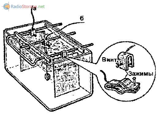 Электролизер для гальванопластики - принцип работы, схема и описание