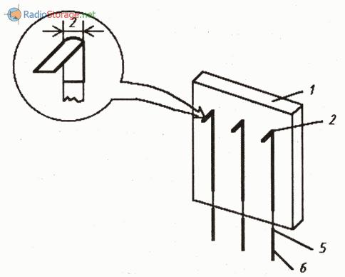 Конструкция зажимов