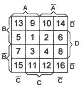 Клетки диаграммы Вейча