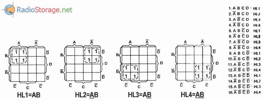 Диаграмма для схемы