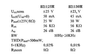 Схема усилителя двухполярным питанием фото 761