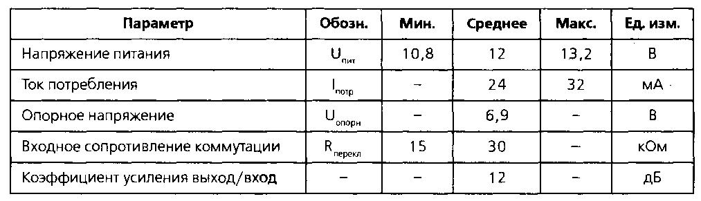 Усилитель  на кт819 57