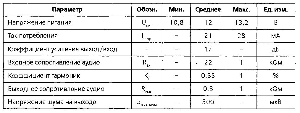 Схема УНЧ с электронной