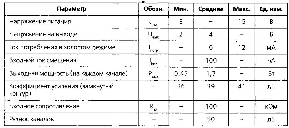 Усилитель на TDA2822 (3-15В,