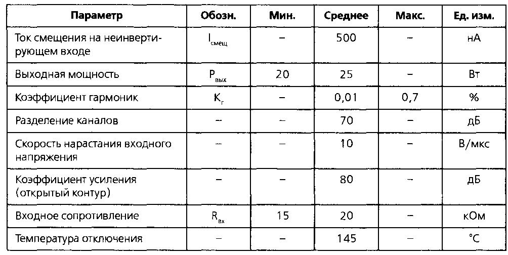 Типовая схема-включения