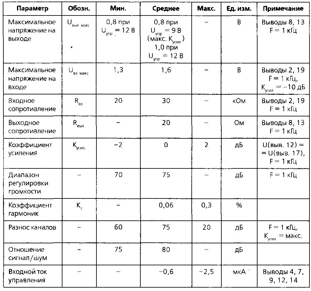 схема регулятора тембра на микросхеме