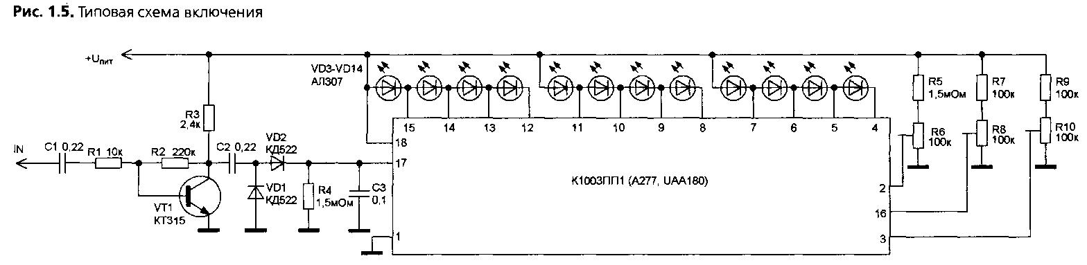 Таблица 1.4.