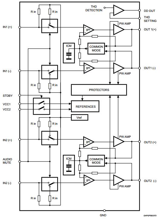 TDA76B структура