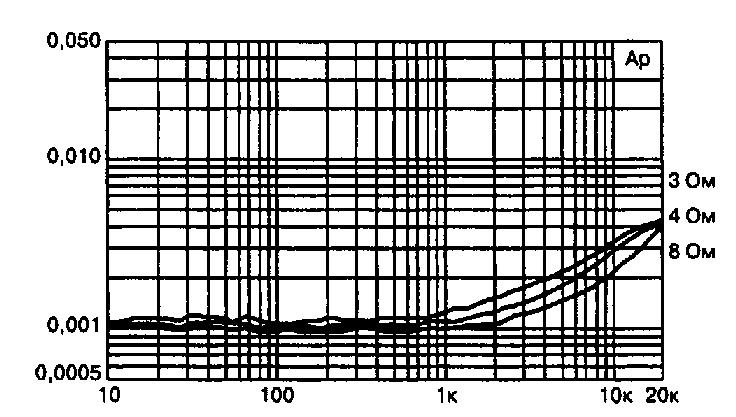 Схема усилителя на