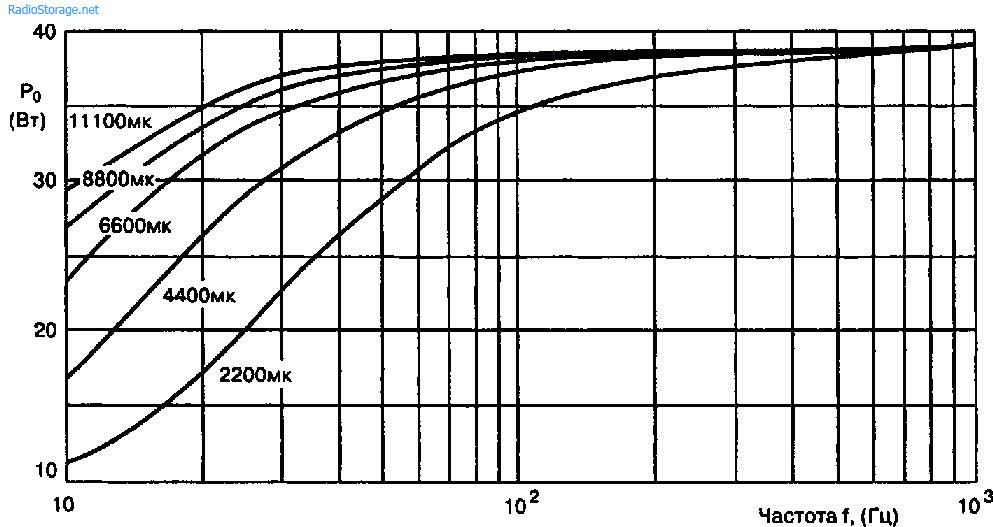 Схема мощного УНЧ класса Н на