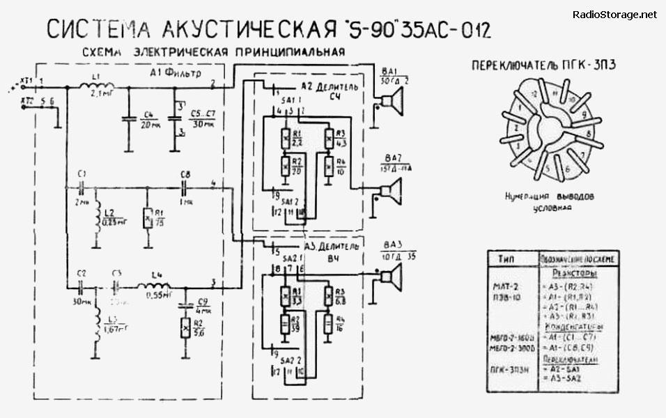 схема колонок S-90