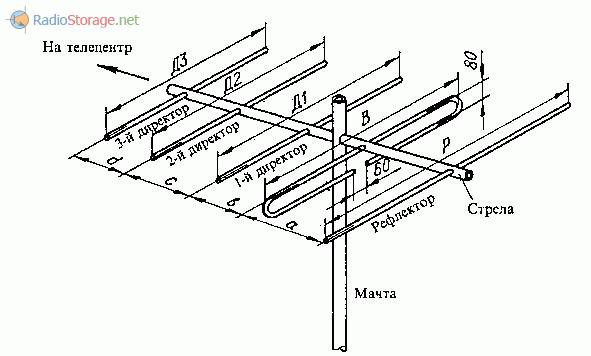 Схема антенны для телевизора сделать своими руками