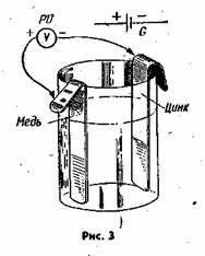 самодельный гальванический элемент схема