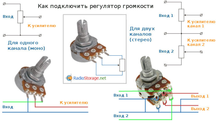 Как подключить регулятор громкости