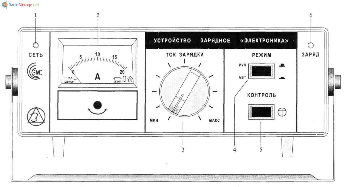 Zaryadnoe Ustrojstvo Elektronika Uzs P 12 6 3 Uhl3 1 Id11489.