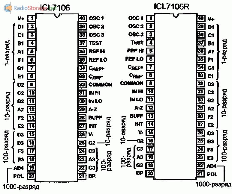 Цоколевка и расположение выводов для микросхем ICL7106, ICL7106R