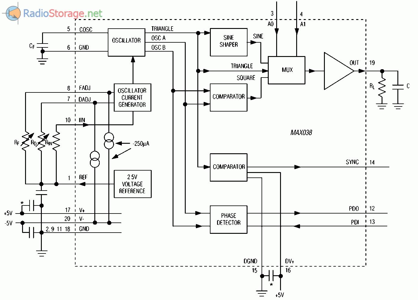 Генераторы сигналов на микросхемах фото 377