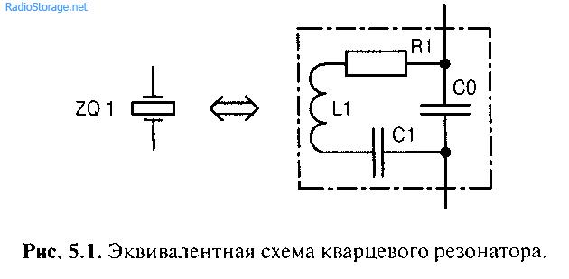 эквивалентная схема кварцевого резонатора.