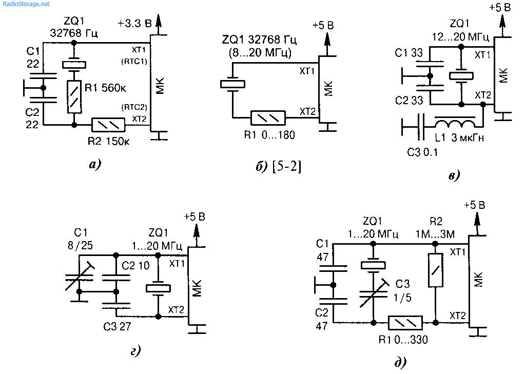 Рис. 5.3.  Схемы подключения кварцевых резонаторов к МК (начало) .